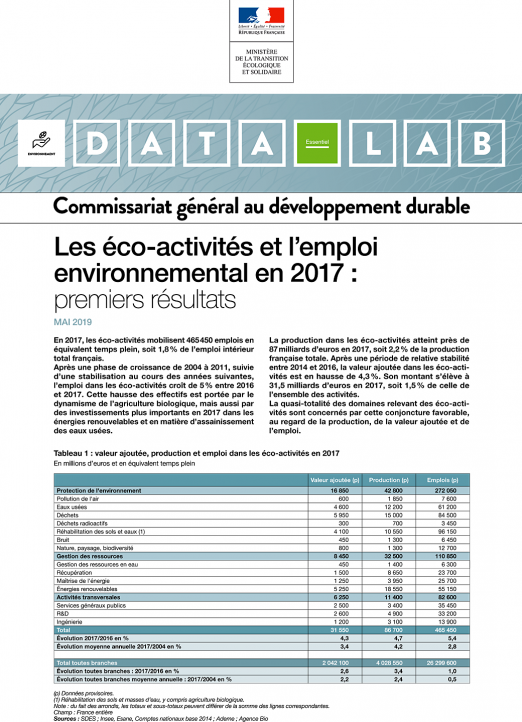 Les éco-activités et l'emploi environnemental (données 2017) Premiers résultats
